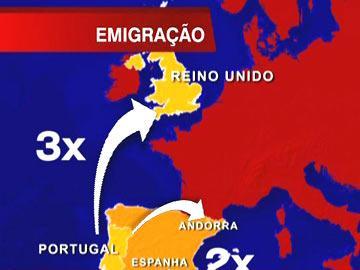 Emigração portuguesa aumenta 50% em seis anos