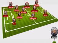 Equipa ideal da UEFA (Foto: UEFA.com)