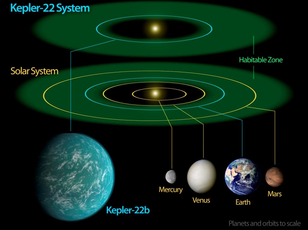 Impressão artística do planeta Kepler 22-b (EPA)