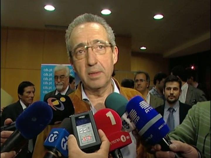 CDS: deputados decidem futuro de Ribeiro e Castro