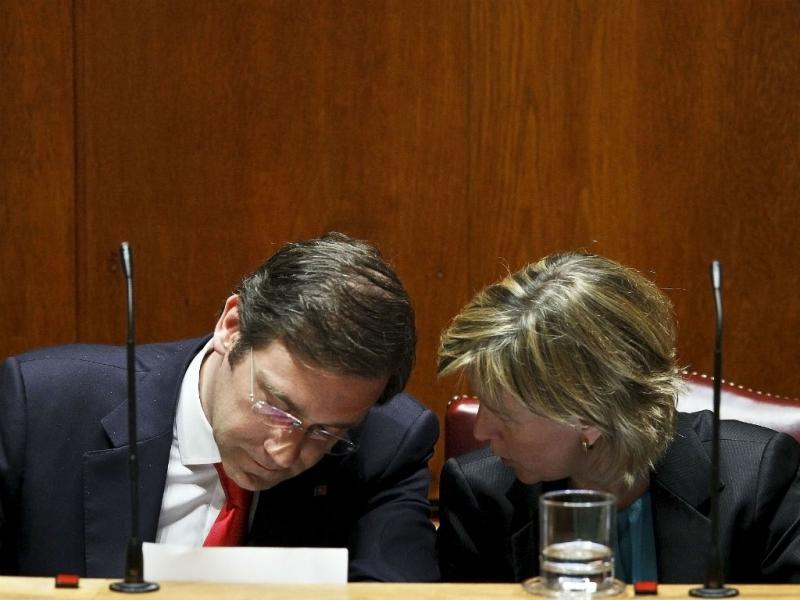 Passos Coelho e Maria Luís Albuquerque (Lusa/Miguel A. Lopes)
