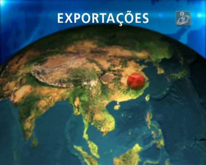 Exportações sobem 6,3% no segundo trimestre