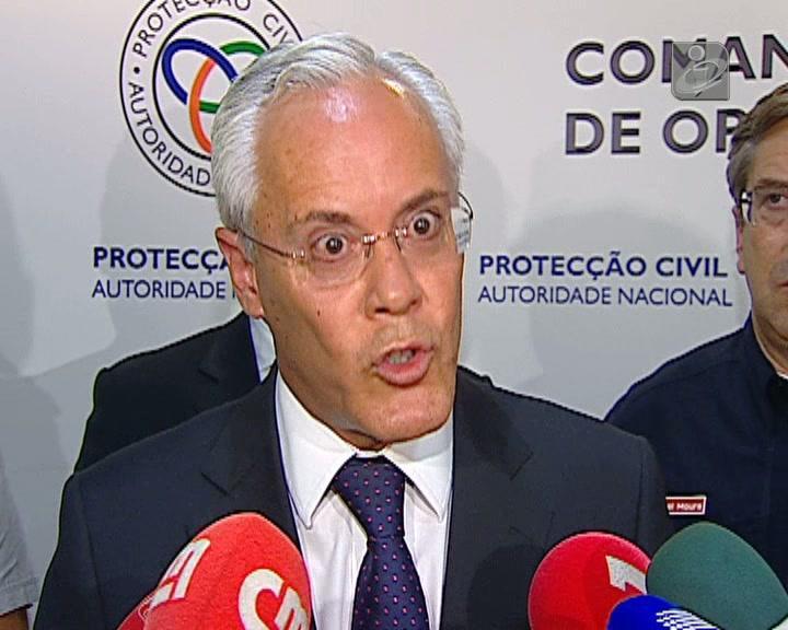 Miguel Macedo
