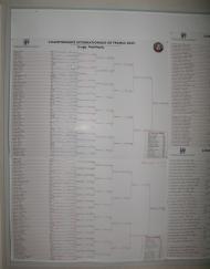 Roland Garros: informação aos jornalistas na bancada de imprensa [Foto: Luís Mateus]