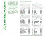 Clubes que aproveitam mais jogadores da sua formação (www.football-observatory.com)