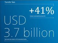 2013: gastou-se mais 41 por cento que em 2012