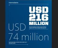 2013: mais 30 por cento pago a intermediários