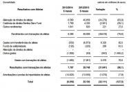Benfica: resultados com atletas