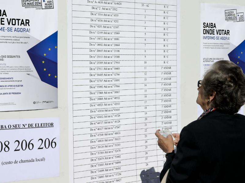 Eleições Europeias em Portugal (LUSA)