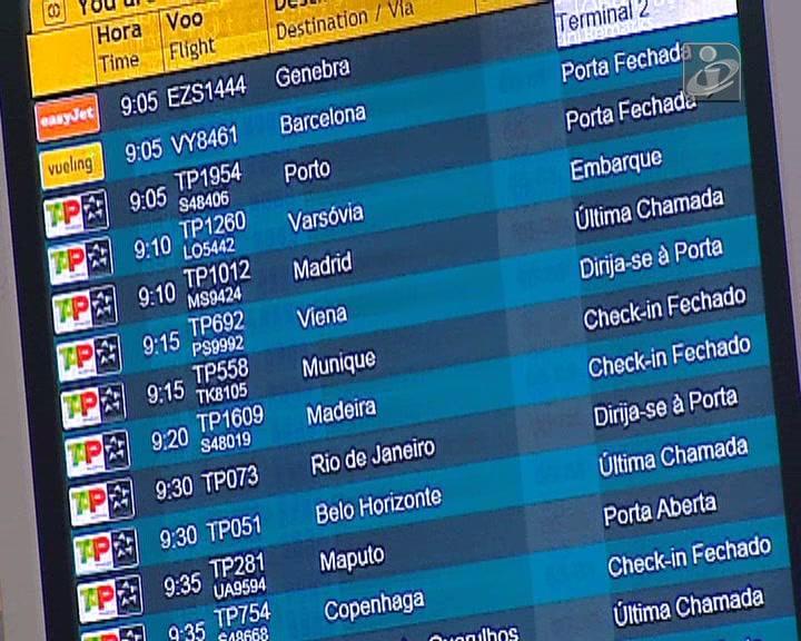 Mais de 100 voos para Portugal cancelados por causa da greve dos controladores