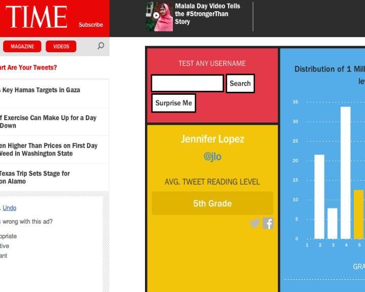Ferramenta criada pela revista «TIME» permite-lhe avaliar o nível de leitura e compreensão dos seus tweets
