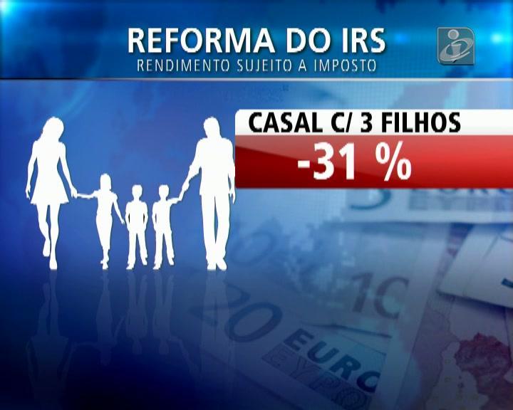 Reforma do IRS: peritos propõem menos imposto em função dos filhos