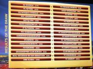 O sorteio do play-off da Liga Europa