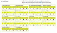 Previsão Observatório Futebol/CIES: Bundesliga
