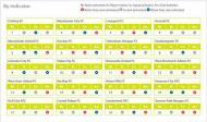 Previsão Observatório futebol/CIES: Premier League