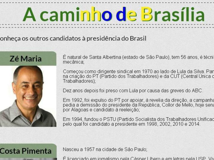 Candidatos às eleições presidenciais no Brasil