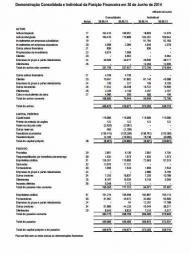 Demonstração financeira do Benfica 2013/14 (dados Relatório e Contas)