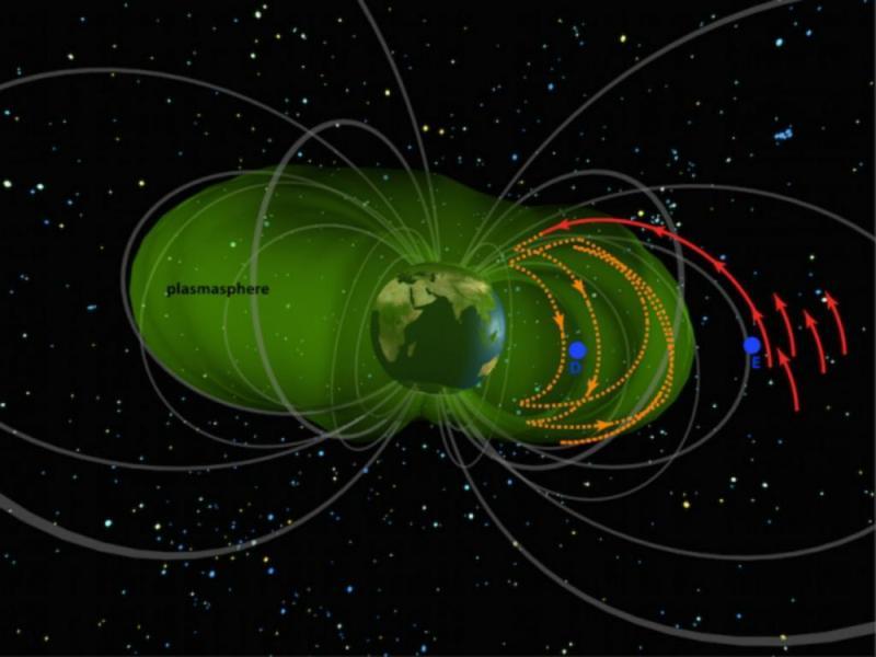 Plasmoesfera (Foto: NASA)