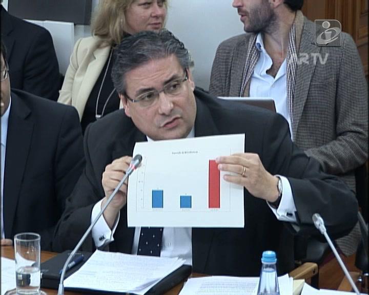 Gráfico motiva discussão entre Carlos Abreu Amorim e Salgado