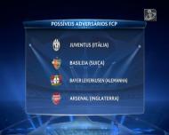Os possíveis adversários do FC Porto nos oitavos da Champions