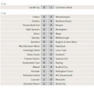 FA Cup - 3ª eliminatória