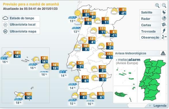 Site do Instituto Português do Mar e da Atmosfera [IPMA]