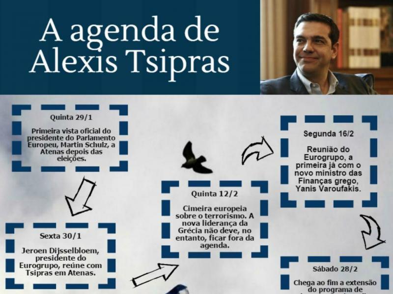 A agenda de Alexis Tsipras (Infografia)