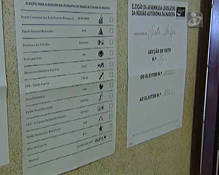 Madeira: votos vão ser avaliados já esta terça-feira