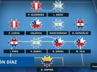 Copa América (onze dos quartos de final)