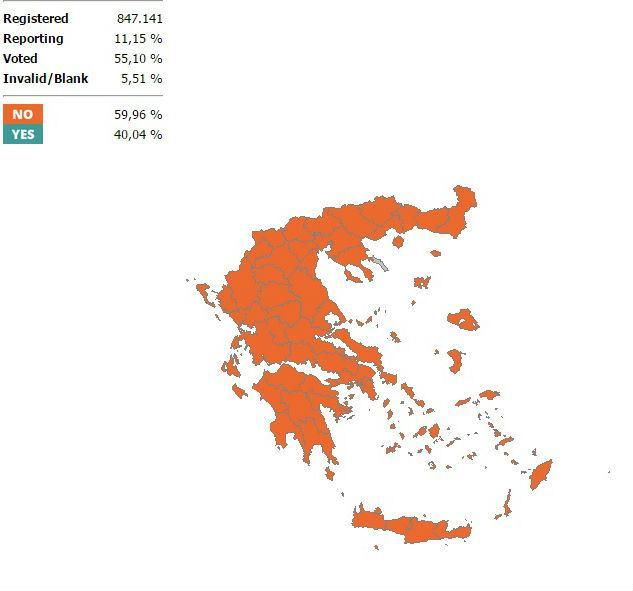 Resultados oficiais com 10% dos votos