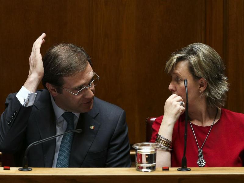 Passos Coelho e Maria Luís Albuquerque [Lusa]