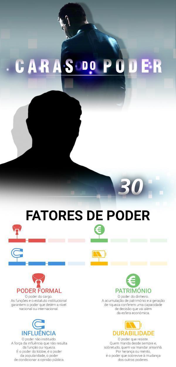 Caras do Poder - 30