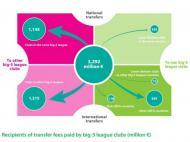 Diagrama do CIES - imagem do relatório