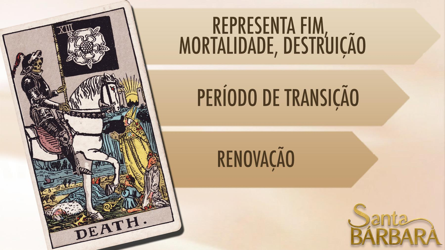 Carta do dia: A Morte