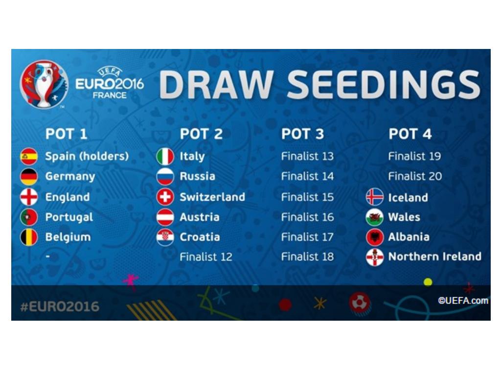 Potes Euro2016