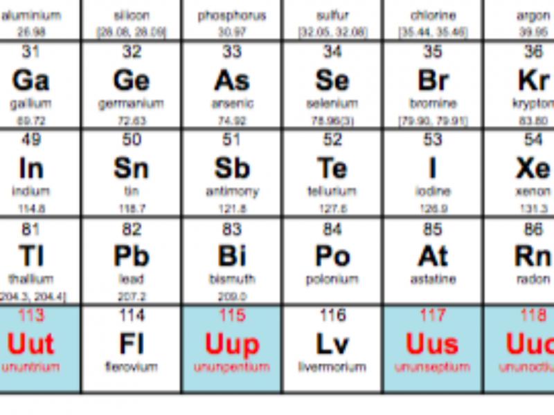 Novos elementos da tabela periódica
