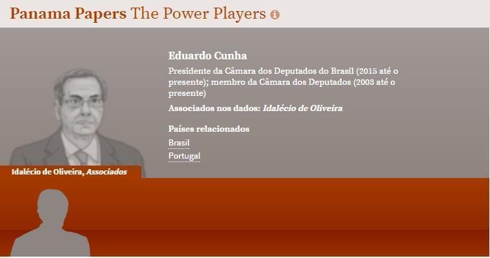 Idalécio de Castro Rodrigues de Oliveira