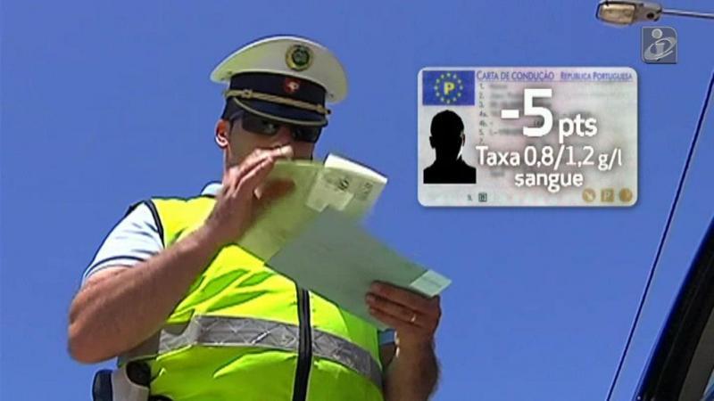 Entenda como funciona a carta de condução por pontos
