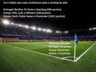 UEFA ranking