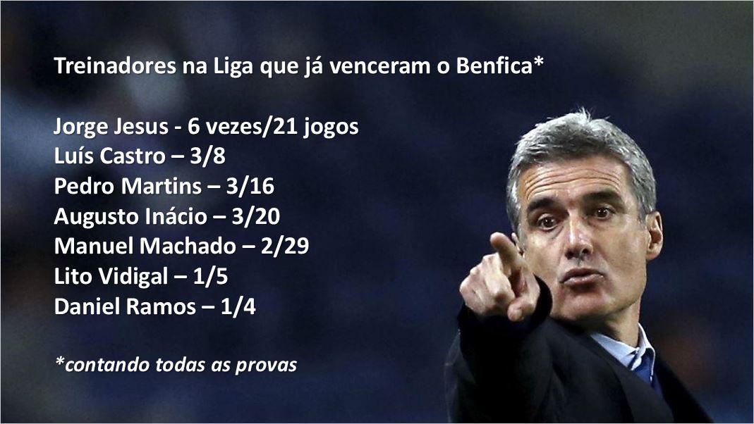 5859bcde0cf29541c419ec36 Benfica-Rio Ave: el escenario más grande para el duelo de campeones