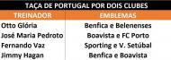 Treinadores Taça de Portugal