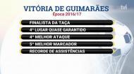 Os números recordes de uma época do V. Guimarães
