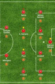 10ª jornada: FC Porto-Benfica, 1-1
