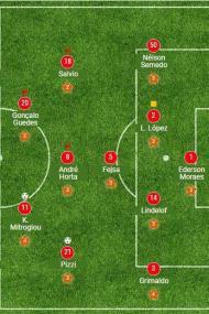 6ª jornada: Desp. Chaves-Benfica, 0-2