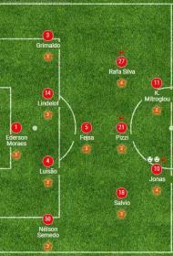 29ª jornada: Benfica-Marítimo, 3-0