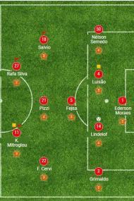 30ª jornada: Sporting-Benfica, 1-1