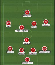 Onze provável do Benfica para o Bessa