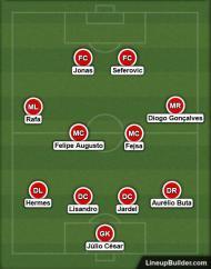 Benfica: equipa-tipo da pré-época