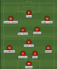 Onze provável do Marítimo para a 1ª jornada