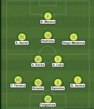 Onze provável do Paços de Ferreira para a 1ª jornada